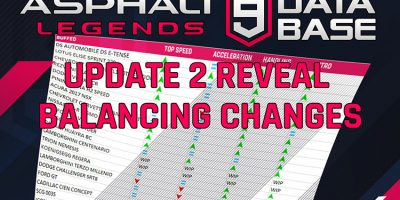 UPDATE 2 REVEAL : BALANCING CHANGES