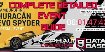 Lamborghini Huracan Evo Spyder Special Event Guide