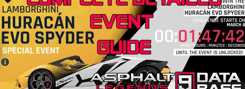 Lamborghini Huracan Evo Spyder - Veranstaltungshandbuch